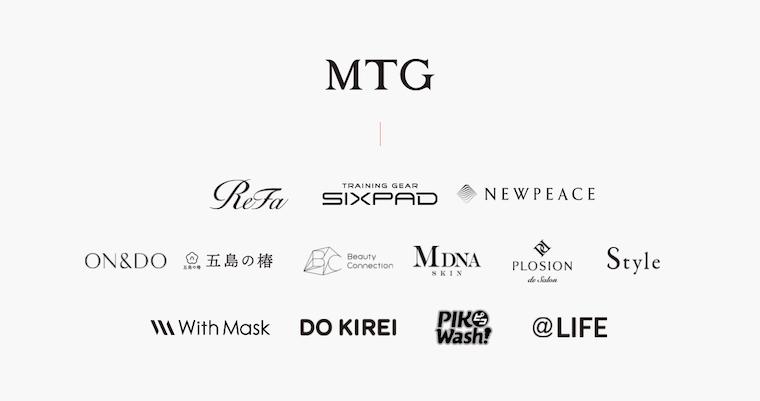 MTG 2020年9月期決算を15億円の黒字に修正